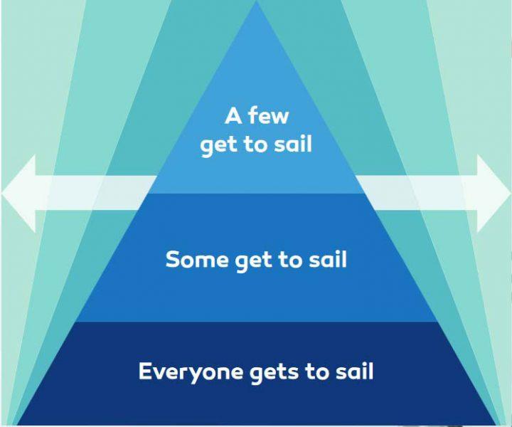 Graphic of pyramid