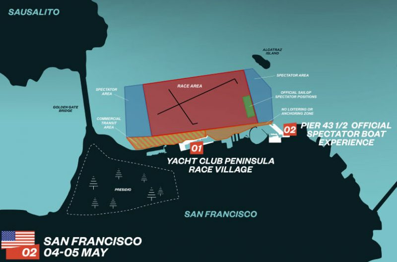diagram of SailGP location