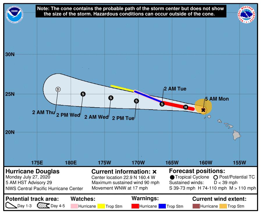 Hurricane Douglas tracks toward Hawaii