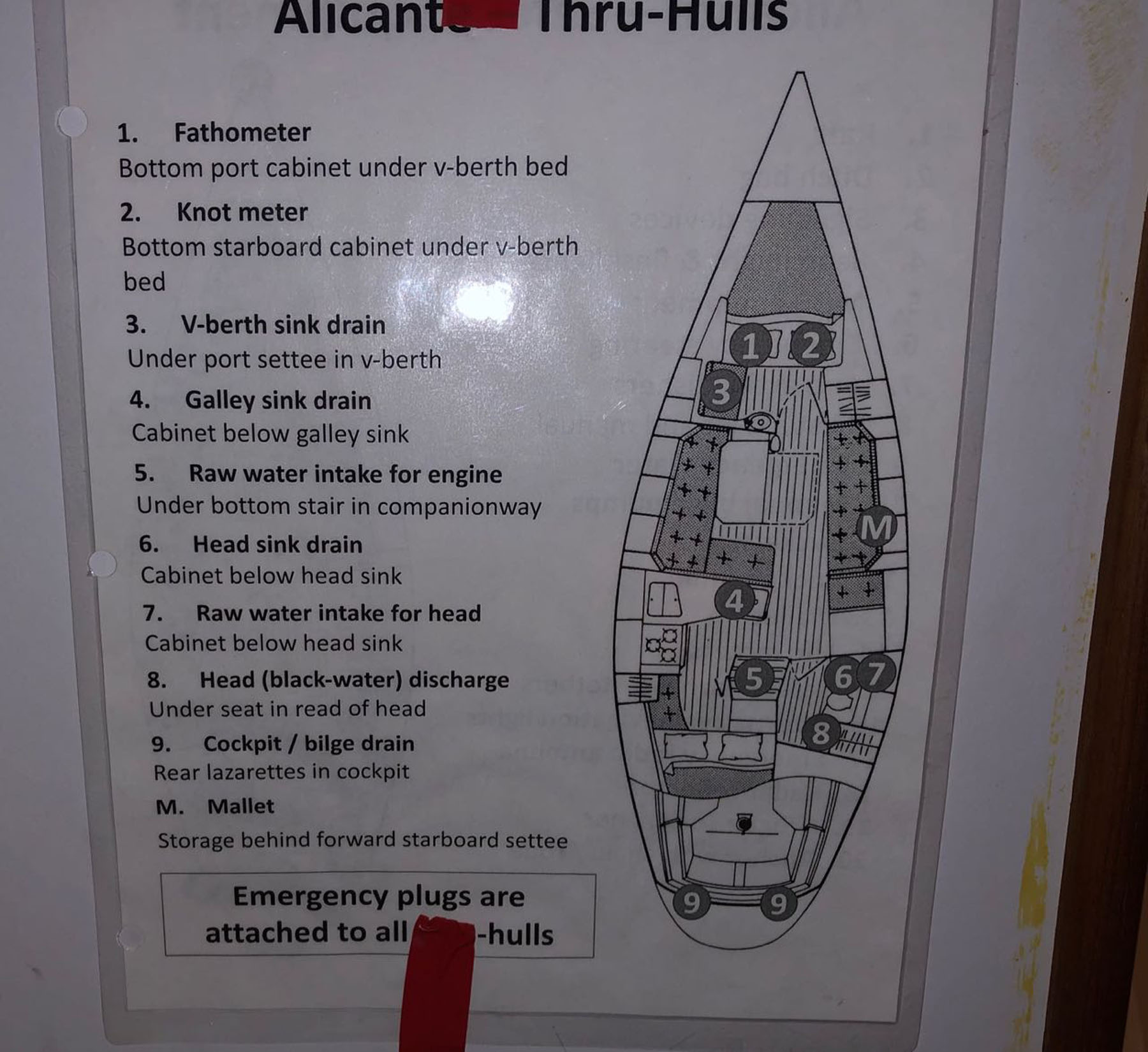 Sabre 38 Thru Hull Diagram