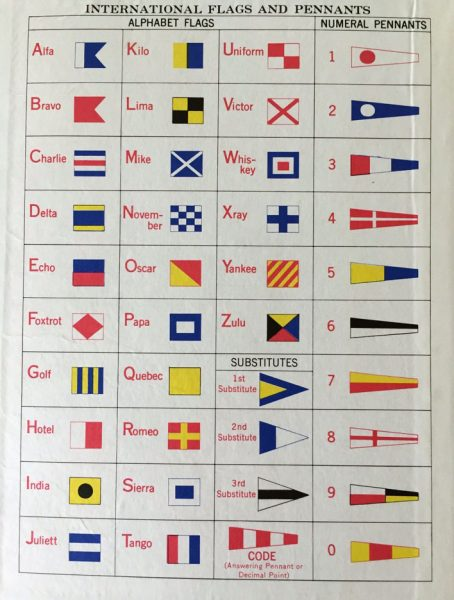 Key to flags and pennants.