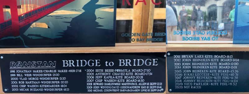 Ronstan Bridge to Bridge Trophy
